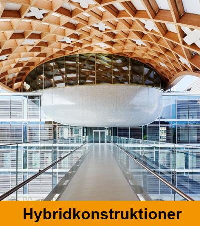 Hybridkonstruktioner viden om holdbar